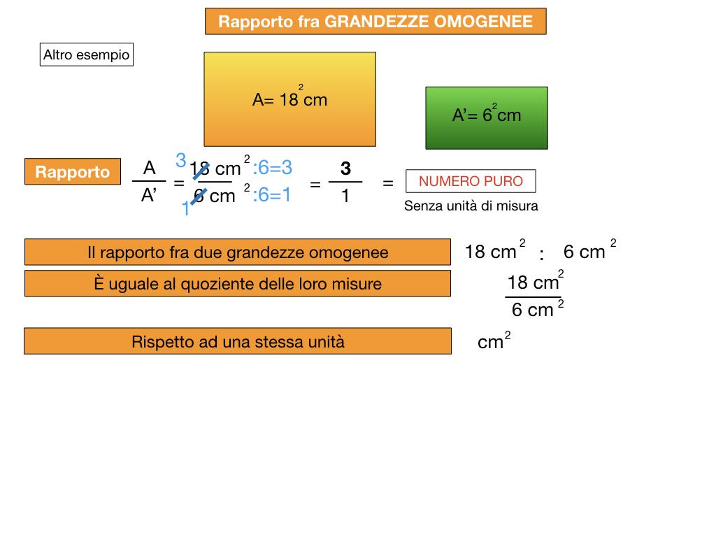 RAPPORTI FRA GRANDEZZE OMOGENEE_SIMULAZIONE.083