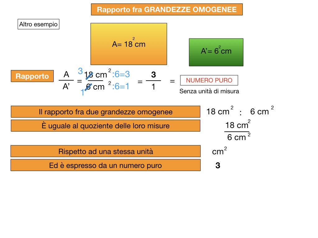 RAPPORTI FRA GRANDEZZE OMOGENEE_SIMULAZIONE.085