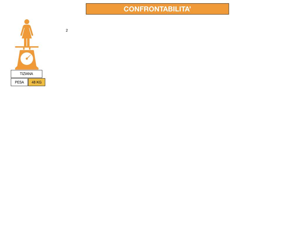 RAPPORTI FRA GRANDEZZE OMOGENEE_SIMULAZIONE.087