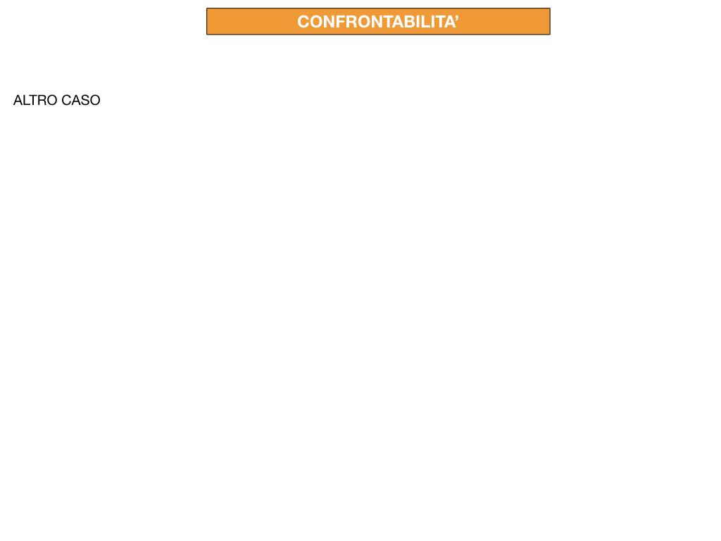 RAPPORTI FRA GRANDEZZE OMOGENEE_SIMULAZIONE.099