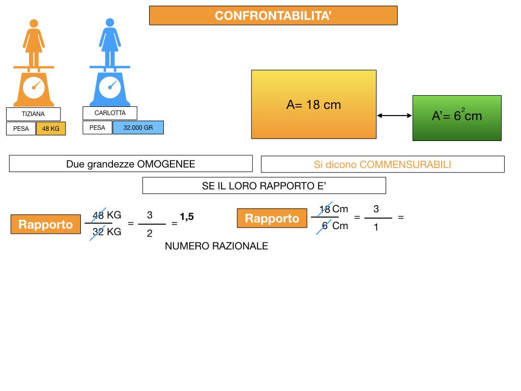RAPPORTI FRA GRANDEZZE OMOGENEE_SIMULAZIONE.119