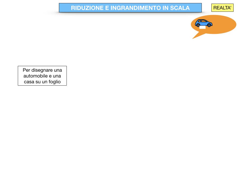 RIDUZIONE E INGRANDIMENTO IN SCALA_SIMULAZIONE.003