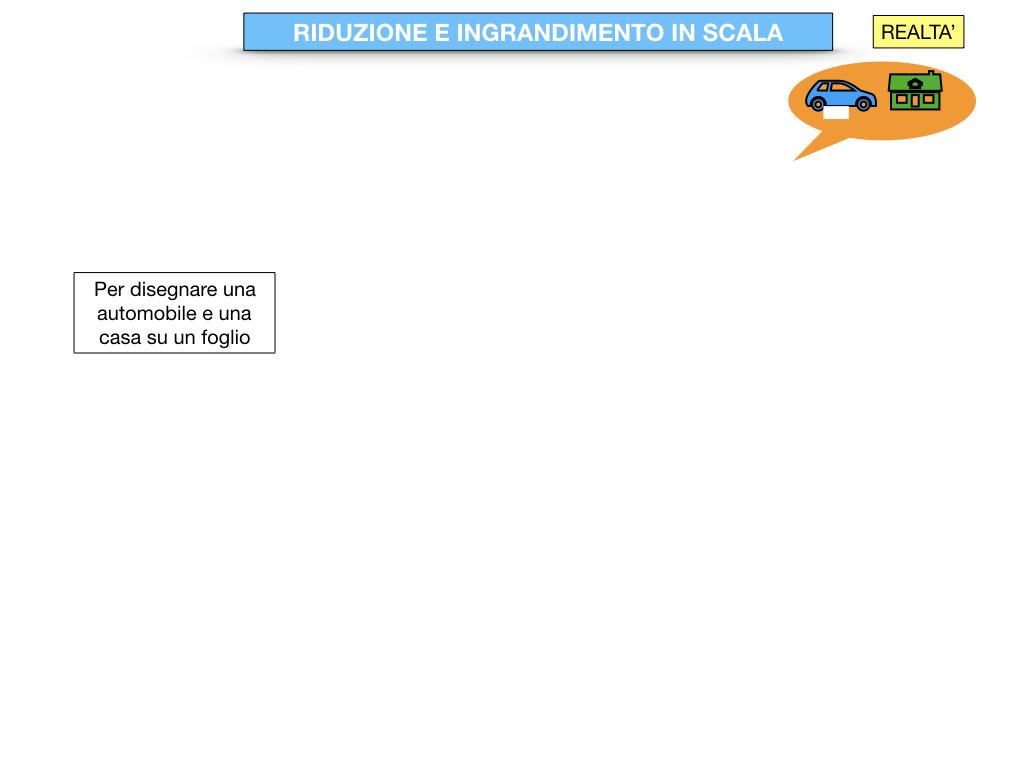RIDUZIONE E INGRANDIMENTO IN SCALA_SIMULAZIONE.004