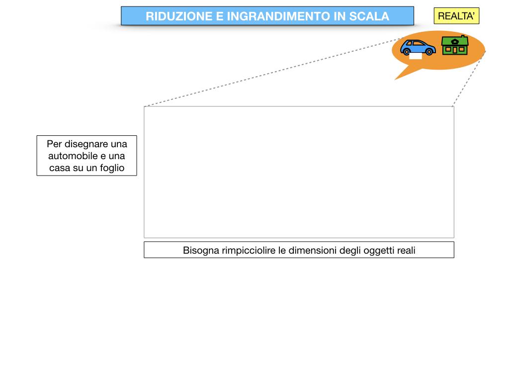 RIDUZIONE E INGRANDIMENTO IN SCALA_SIMULAZIONE.005