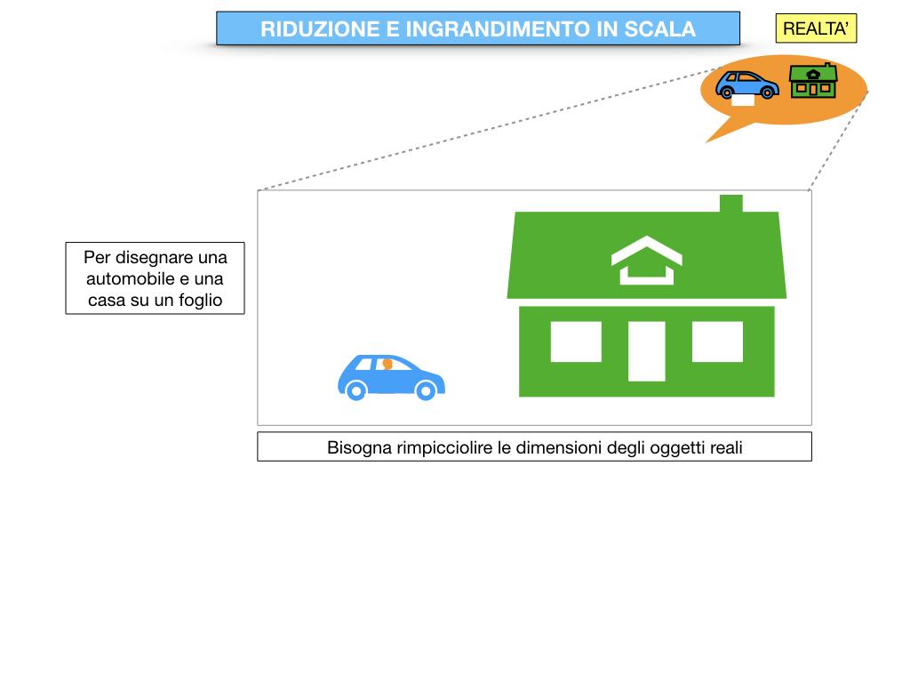 RIDUZIONE E INGRANDIMENTO IN SCALA_SIMULAZIONE.006