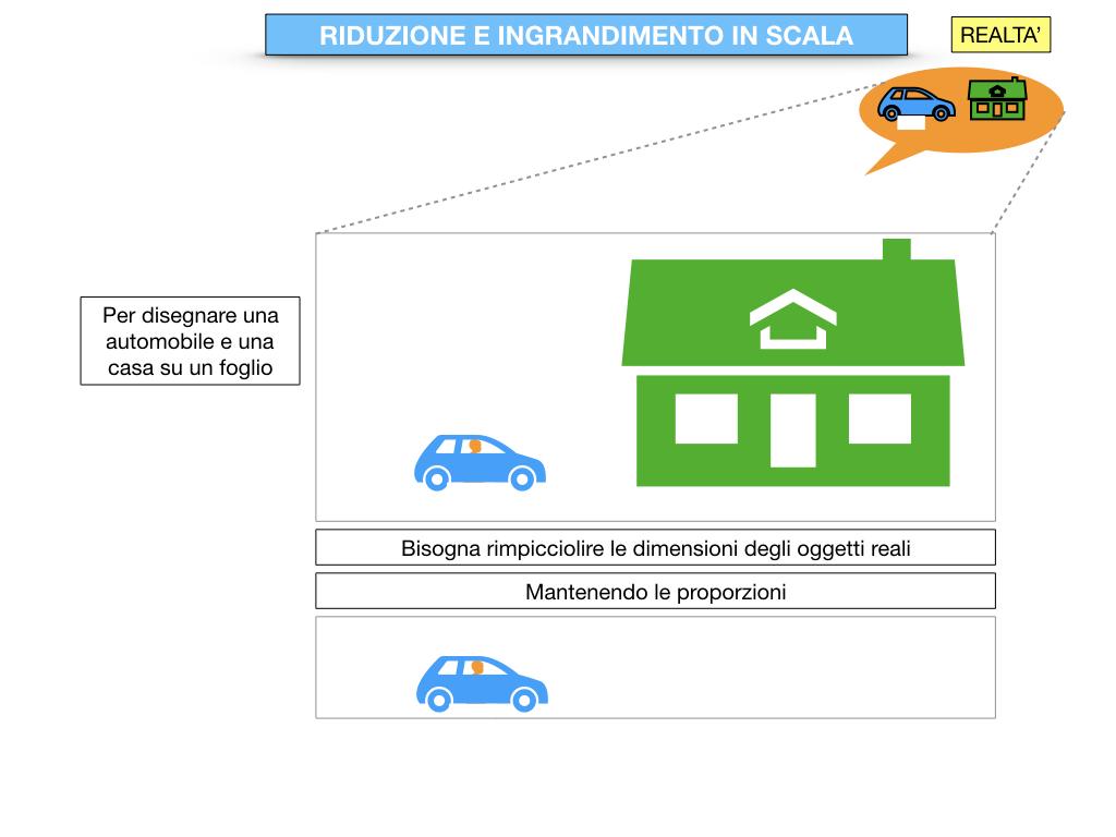RIDUZIONE E INGRANDIMENTO IN SCALA_SIMULAZIONE.008