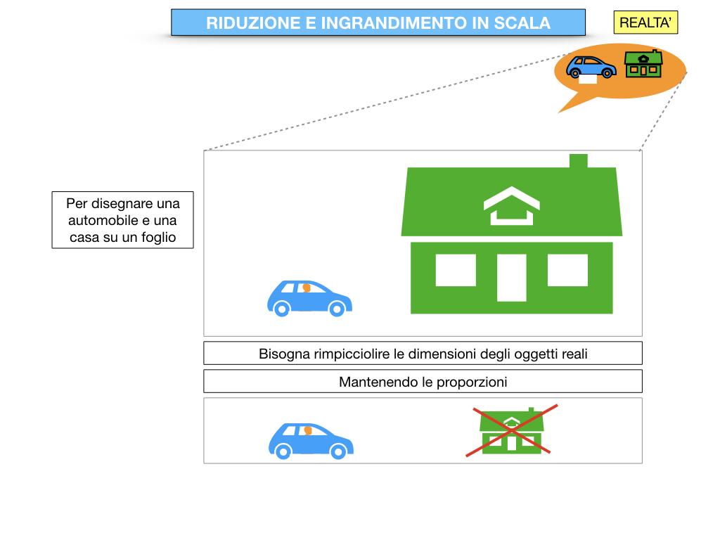 RIDUZIONE E INGRANDIMENTO IN SCALA_SIMULAZIONE.009