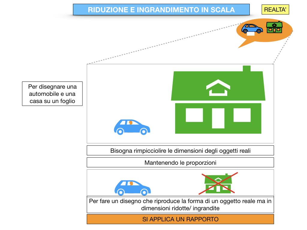RIDUZIONE E INGRANDIMENTO IN SCALA_SIMULAZIONE.010