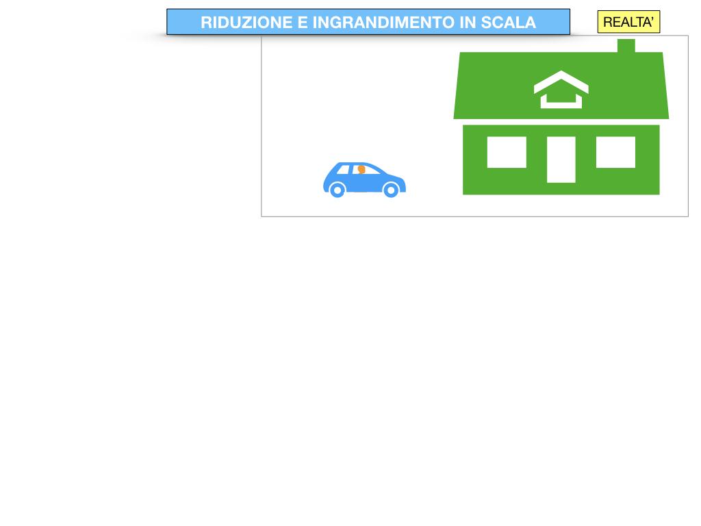 RIDUZIONE E INGRANDIMENTO IN SCALA_SIMULAZIONE.012