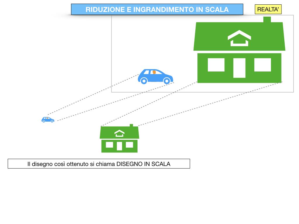 RIDUZIONE E INGRANDIMENTO IN SCALA_SIMULAZIONE.013