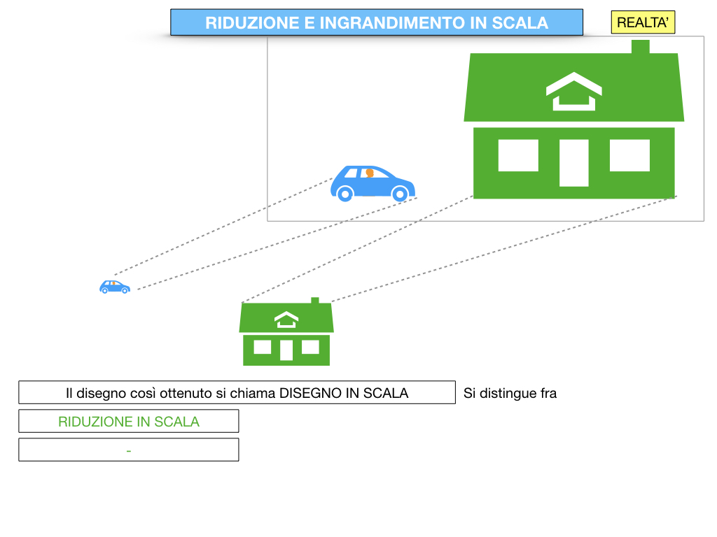 RIDUZIONE E INGRANDIMENTO IN SCALA_SIMULAZIONE.014
