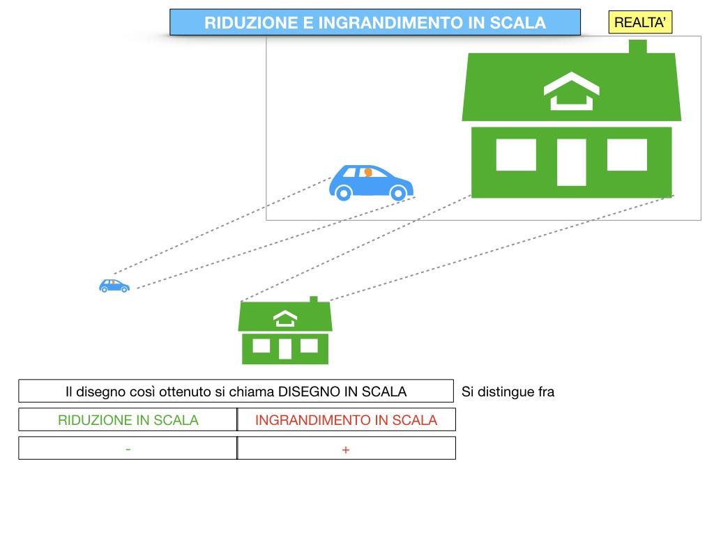 RIDUZIONE E INGRANDIMENTO IN SCALA_SIMULAZIONE.016