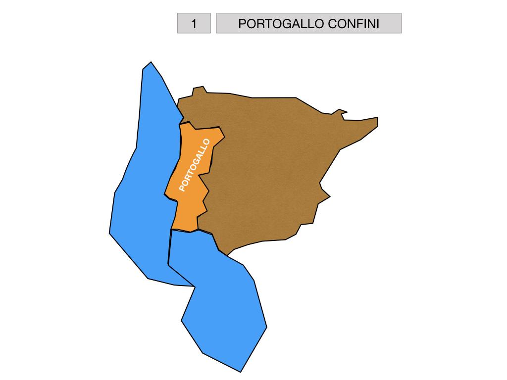 10. PORTOGALLO_SIMULAZIONE.003