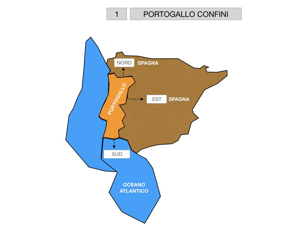 10. PORTOGALLO_SIMULAZIONE.006