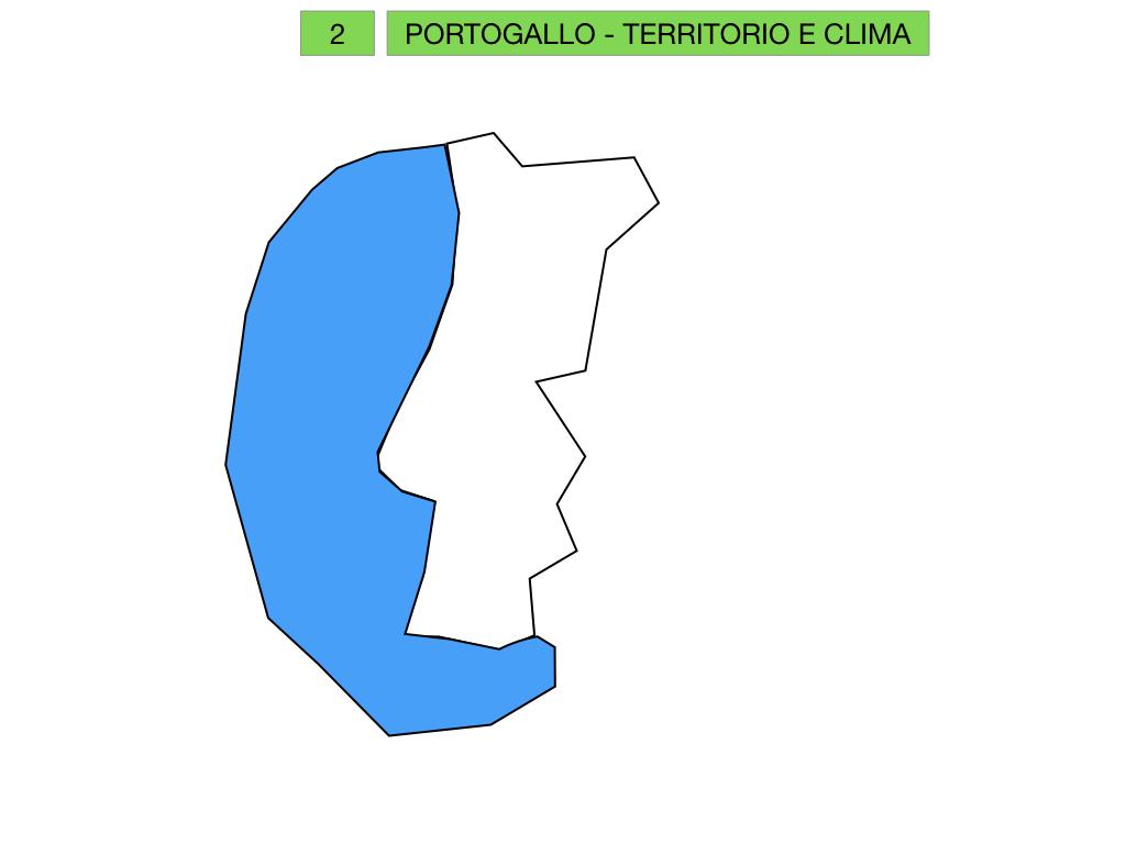 10. PORTOGALLO_SIMULAZIONE.008