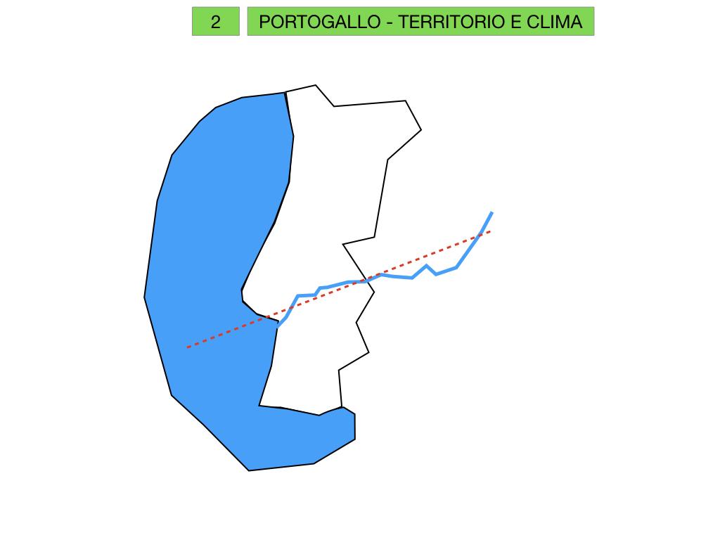 10. PORTOGALLO_SIMULAZIONE.009