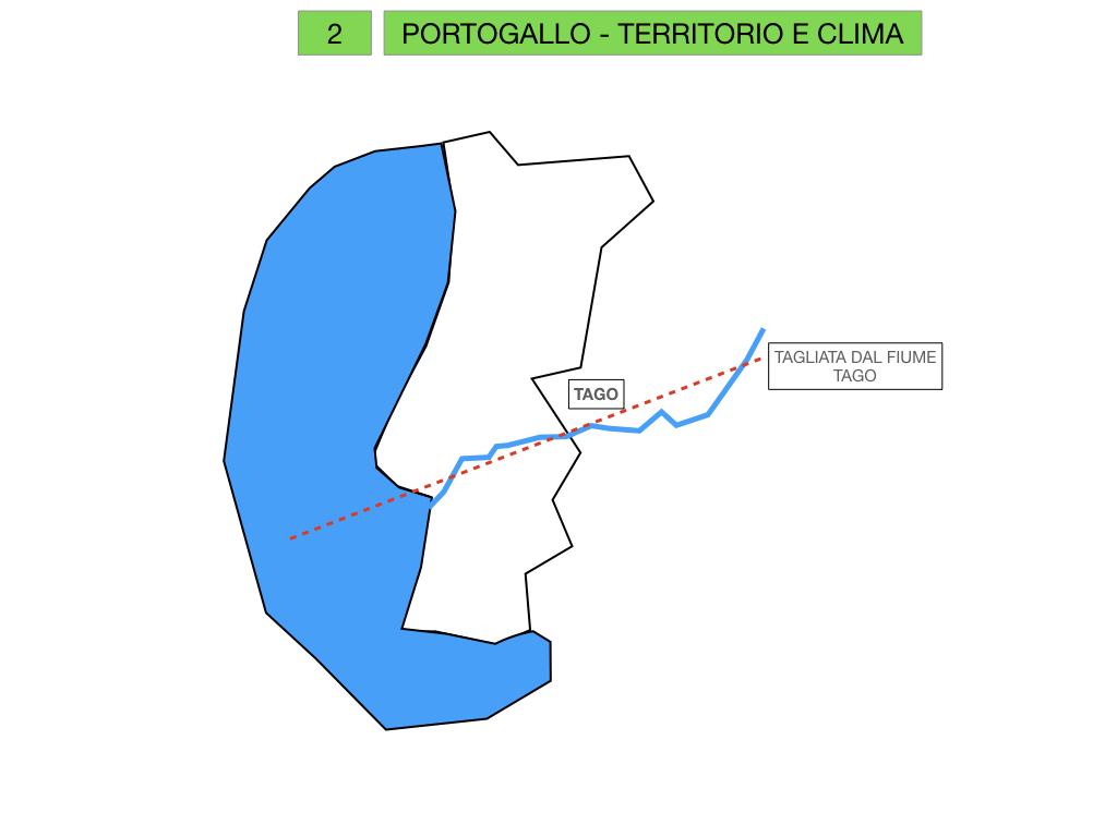 10. PORTOGALLO_SIMULAZIONE.010