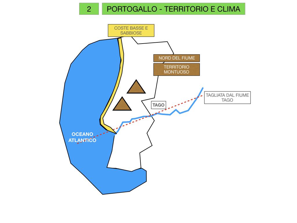 10. PORTOGALLO_SIMULAZIONE.012