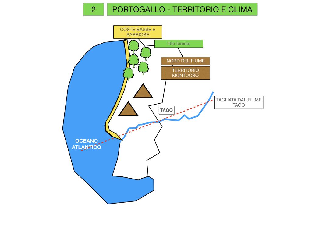 10. PORTOGALLO_SIMULAZIONE.013
