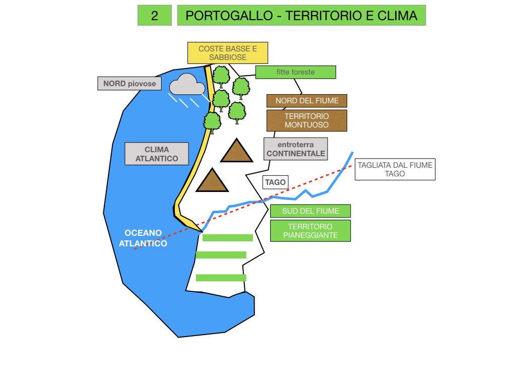 10. PORTOGALLO_SIMULAZIONE.018