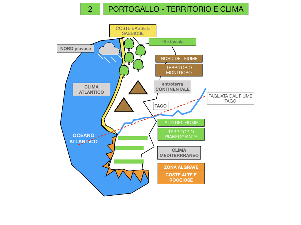 10. PORTOGALLO_SIMULAZIONE.021