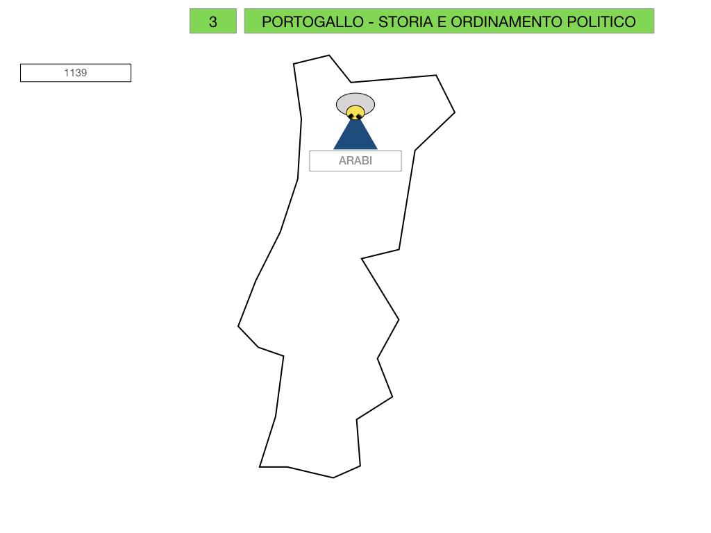 10. PORTOGALLO_SIMULAZIONE.023