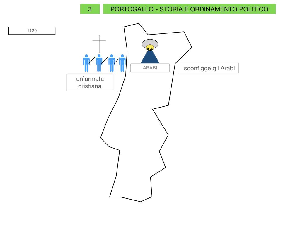 10. PORTOGALLO_SIMULAZIONE.024
