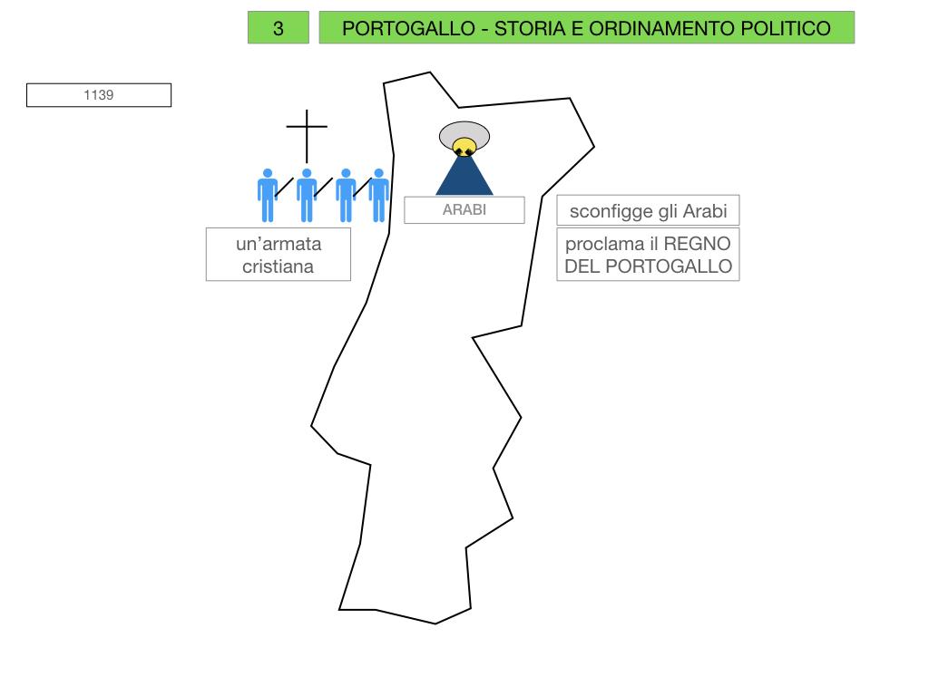 10. PORTOGALLO_SIMULAZIONE.025