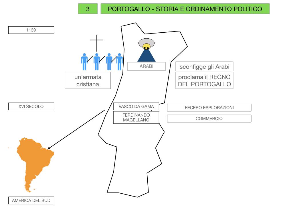 10. PORTOGALLO_SIMULAZIONE.027