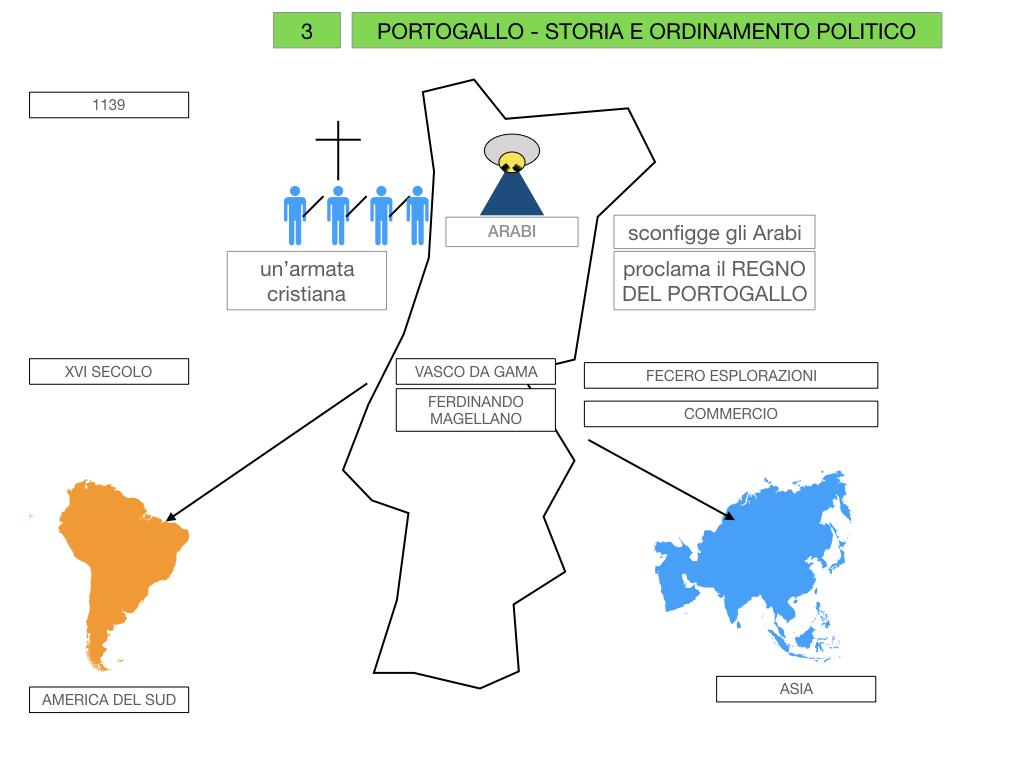 10. PORTOGALLO_SIMULAZIONE.028