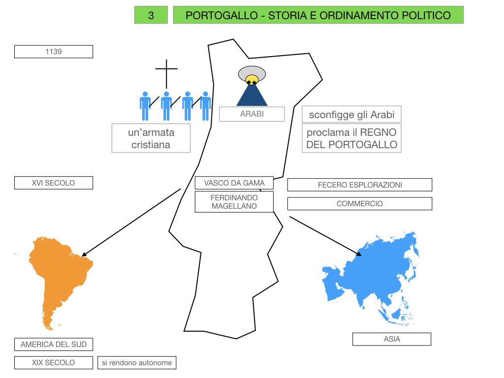 10. PORTOGALLO_SIMULAZIONE.029