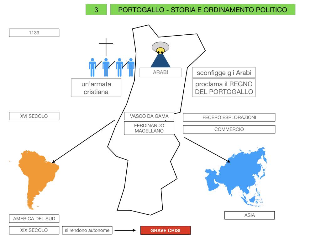 10. PORTOGALLO_SIMULAZIONE.030