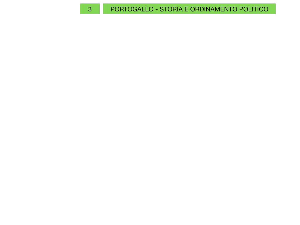 10. PORTOGALLO_SIMULAZIONE.032