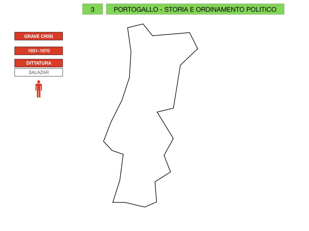 10. PORTOGALLO_SIMULAZIONE.033