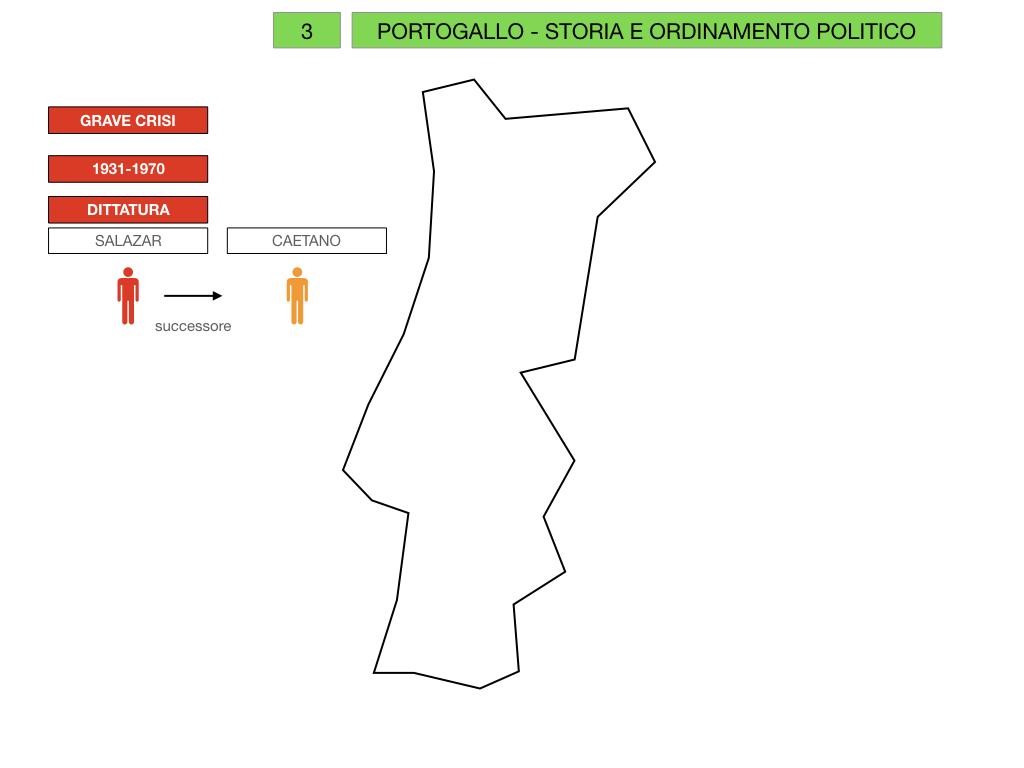 10. PORTOGALLO_SIMULAZIONE.034