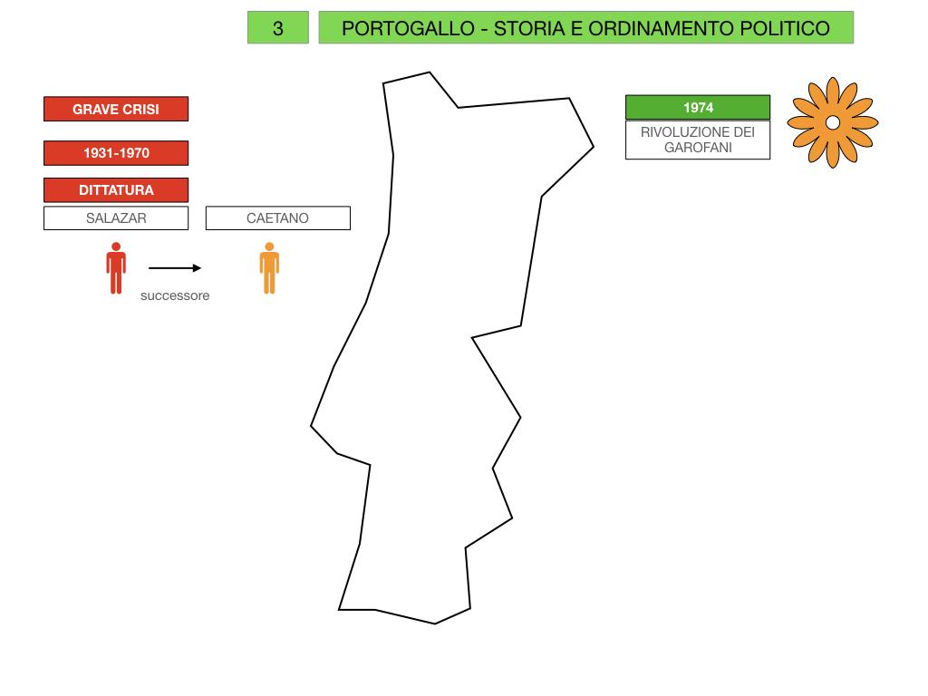 10. PORTOGALLO_SIMULAZIONE.035
