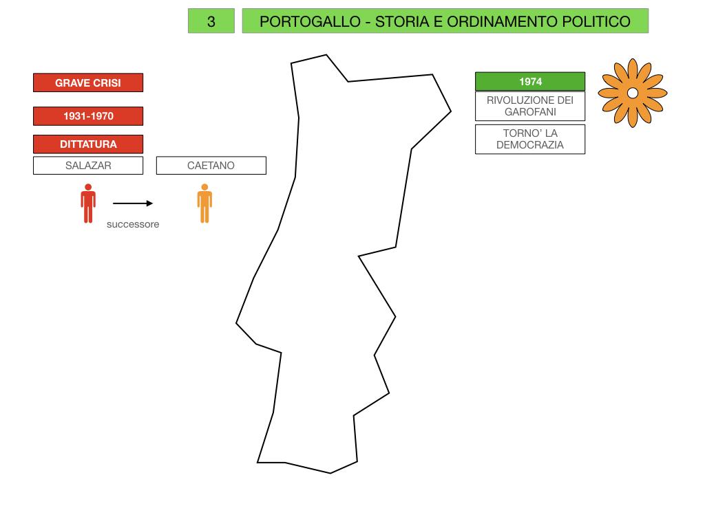 10. PORTOGALLO_SIMULAZIONE.036