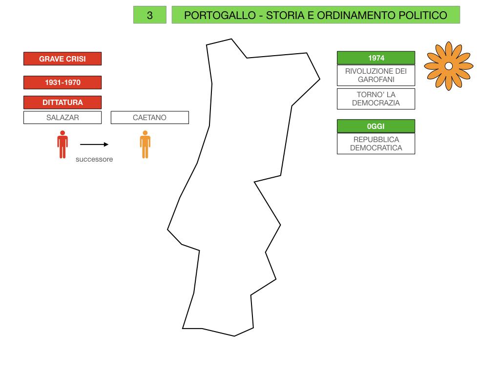10. PORTOGALLO_SIMULAZIONE.037