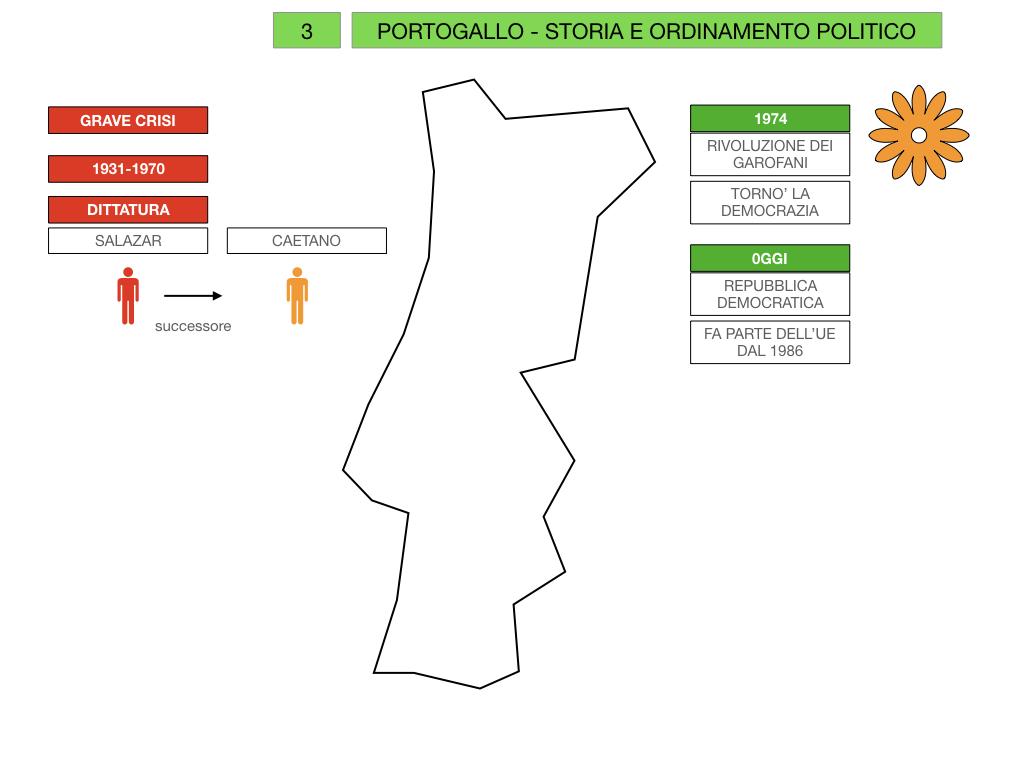 10. PORTOGALLO_SIMULAZIONE.038