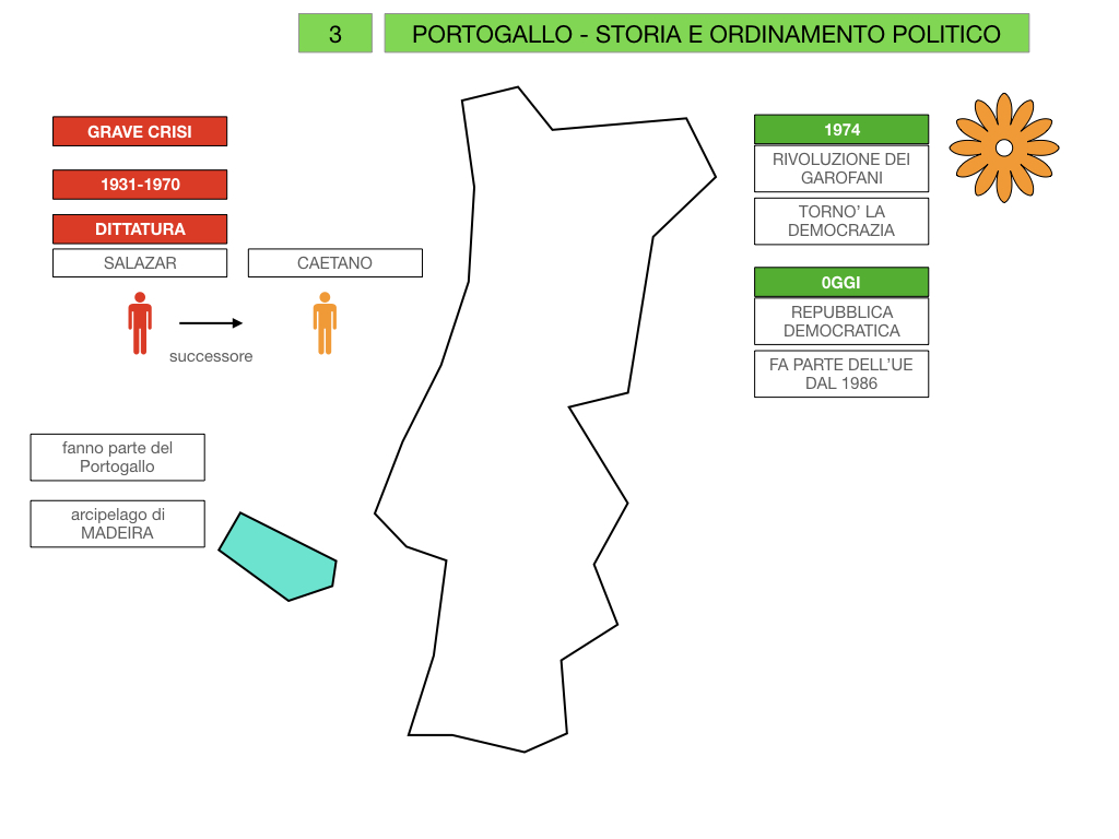 10. PORTOGALLO_SIMULAZIONE.039