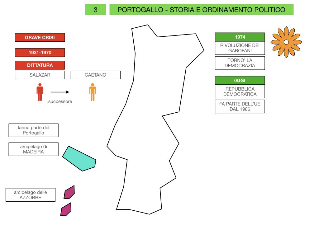 10. PORTOGALLO_SIMULAZIONE.040