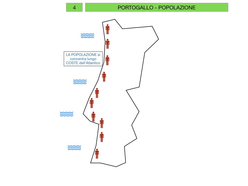 10. PORTOGALLO_SIMULAZIONE.042