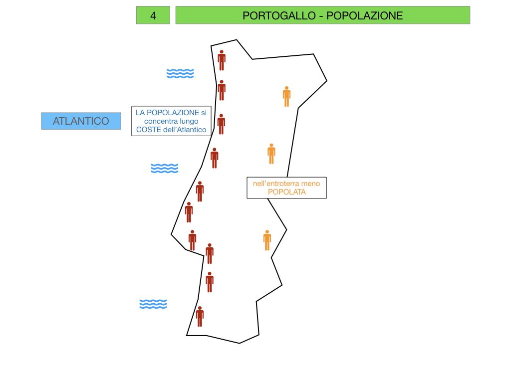 10. PORTOGALLO_SIMULAZIONE.043