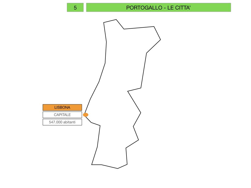 10. PORTOGALLO_SIMULAZIONE.050