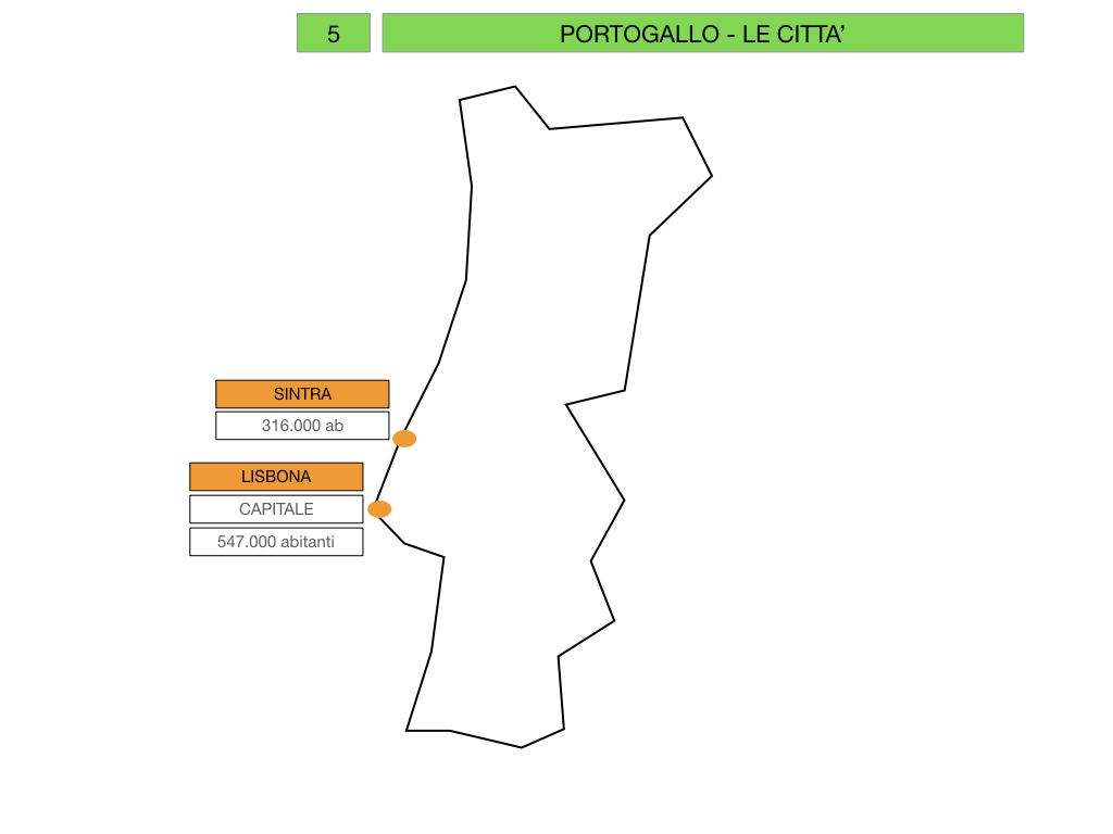 10. PORTOGALLO_SIMULAZIONE.051