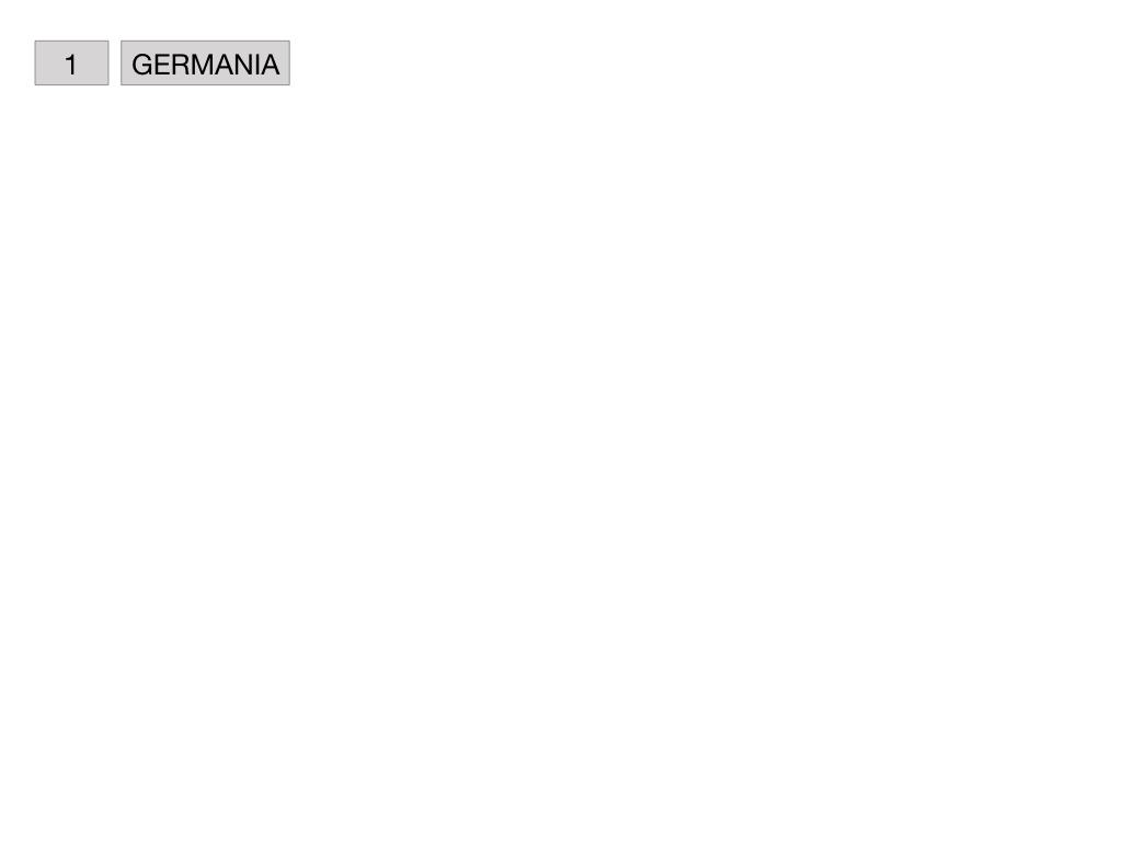 12. GERMANIA_SIMULAZIONE.010