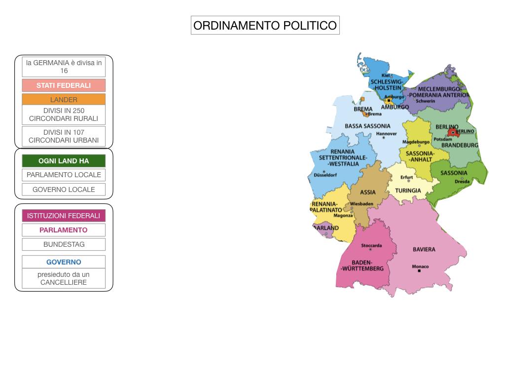 12. GERMANIA_SIMULAZIONE.119