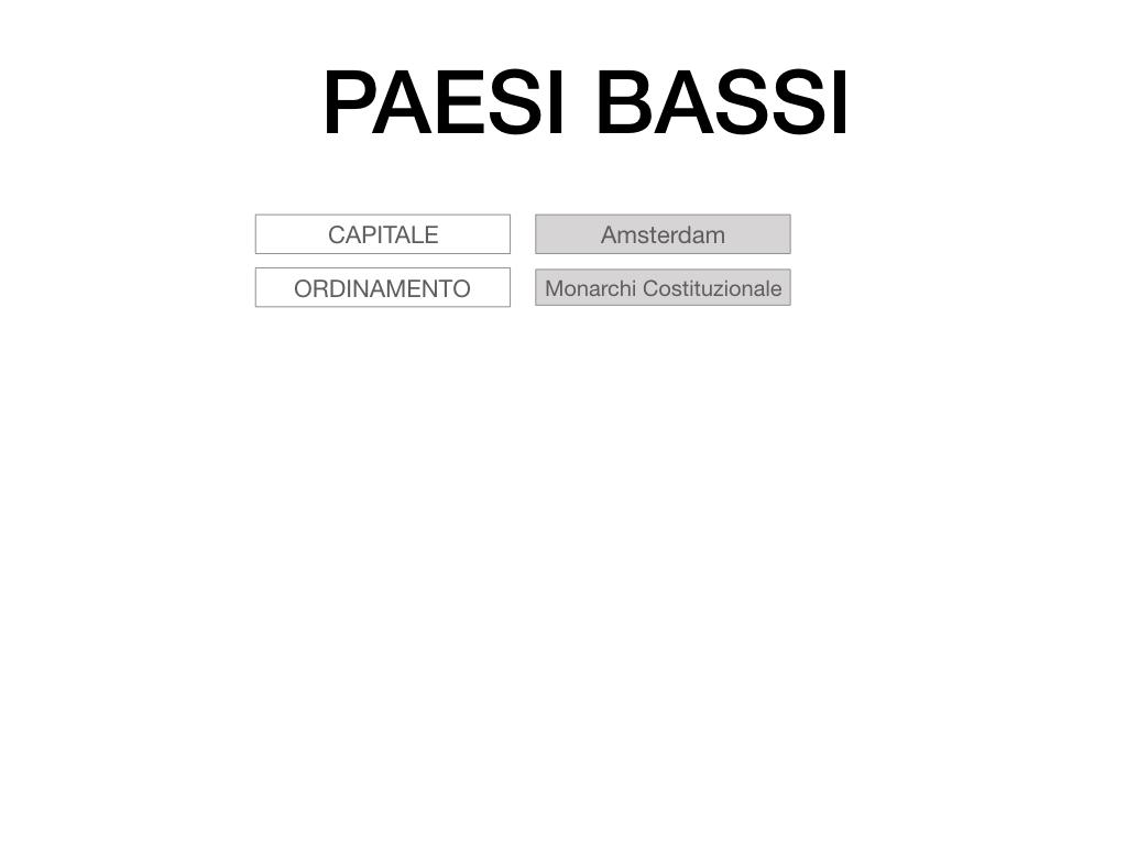 13. PAESI BASSI_SIMULAZIONE.004