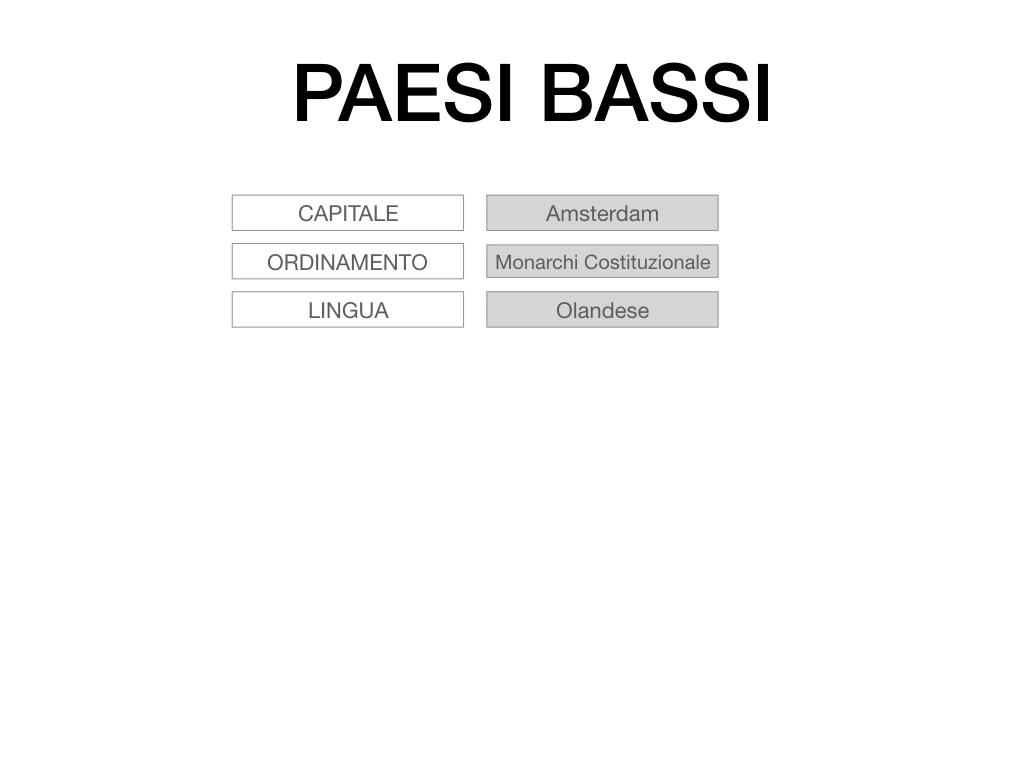 13. PAESI BASSI_SIMULAZIONE.005