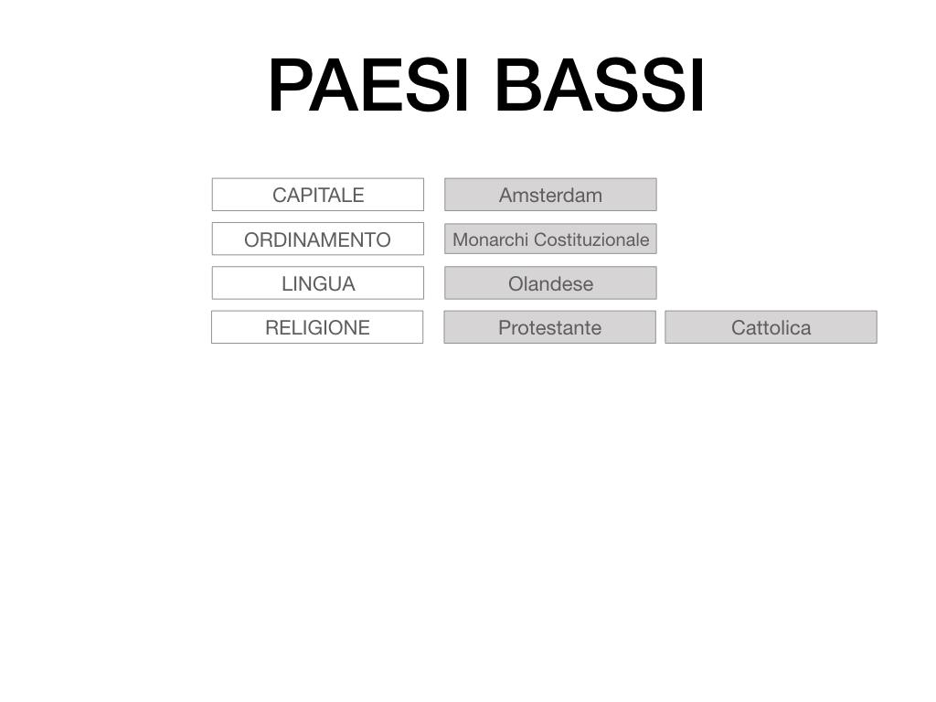13. PAESI BASSI_SIMULAZIONE.006